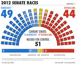 Election Maps Are Telling You Election 2012 Results Liveblog In Senate Democrats Ward Off