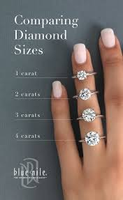 amazon com 4 75 carats best 25 diamond sizes ideas on pinterest 2 carat engagement