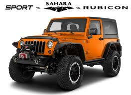 new jeep wrangler 2016 jeep wrangler polar edition vs rubicon l4t3tonight4343 org