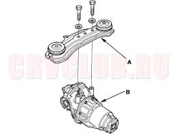 rear differential honda crv differential removal15 14