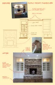 home remodeling design build renovations additions kitchens