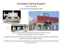 Pedestal Foundation Foundation Spring Support Ephf