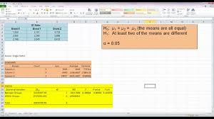how to make anova table in excel how to perform a one way anova test in excel 2010 youtube
