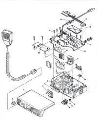 index of radiosoftware motorola