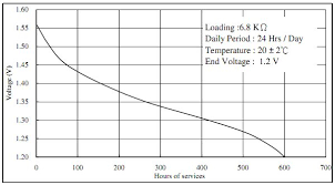 perfect lr44 battery equivalent 96 for best cover letter opening