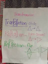 best 25 reflection geometry ideas on pinterest triangle meaning