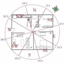home layout design rules feng shui for house layout 17 feng shui tips for good home design