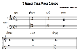 keyboard chords tutorial for beginners learn 7 sweet piano chords