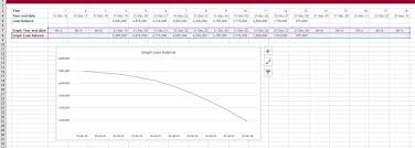 excel tip of the week 171 using n a in charts blogs it