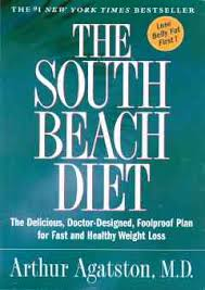 south beach diet diet index dietlist net