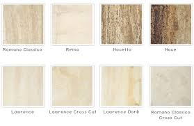 Different Types Of Flooring Different Types Of Floor Fittings For Flooring Which Are Regularly