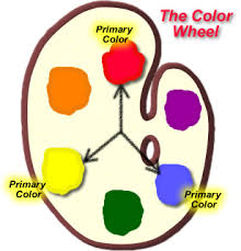 color wheel schemes how to paint miniatures