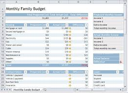 Home Budget Excel Template Monthly Budget Template Family Budget Template Home Monthly