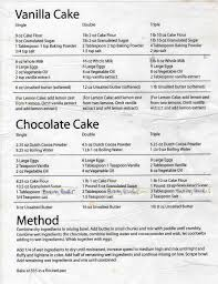 best 25 dense chocolate cake recipe ideas on pinterest ganache