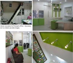Interior Decoration Courses D U0027source Use Of Colours In Interior Design Visual Design