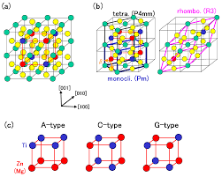 materials free full text electronic and structural properties