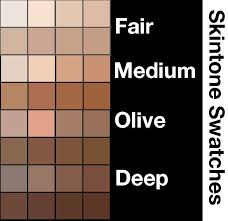 vector skin tone tutorial 73 best skin tones images on pinterest art tutorials color