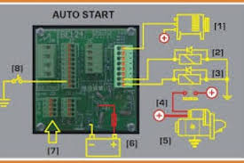 generator control panel wiring diagram wiring diagram