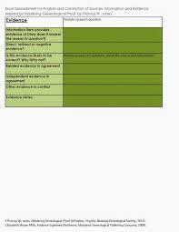 Time Study Spreadsheet The Scrappy Genealogist Free Analysis Spreadsheet Mpg2 Study