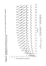 patent us8613920 treatment of amyloidogenic diseases google