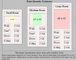 How Much To Paint A Bedroom Estimate How Much Paint Is Needed