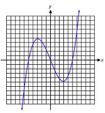 algebra ii u2013 emathinstruction