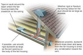 bath fan roof vent kit bathroom fan ducting bathroom exhaust fan duct installing the vent