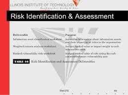 risk management i