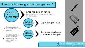 luxury average cost of logo design 34 for your logo design