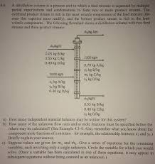 4 6 a distillation column is a process unit in wh chegg com