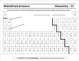explain periodic table google search chemistry pinterest
