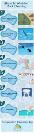 Intex Pool Filters 25 Best Intex Swimming Pool Ideas On Pinterest Pool Cleaning