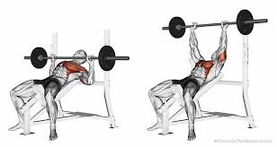 How To Do A Incline Bench Press Incline Bench Vs Flat Bench Which Is More Pecs Tacular