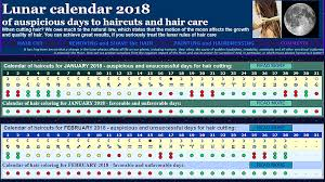 best days to cut hair haircut moon calendar the best haircut of 2018