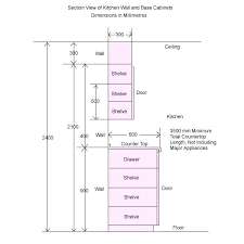 Standard Kitchen Cabinet Sizes Canada Everdayentropy Com