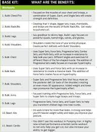 beast workout sheet all worksheets body beast worksheets