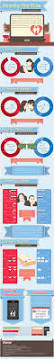 First Date Red Flags Best 25 Love Dating Ideas On Pinterest Date Ideas Cute Date