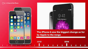 iphone history iphone has changed over 10 years full