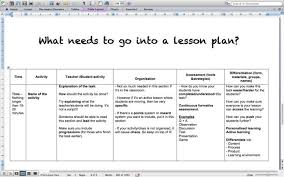 madeline hunter lesson plan format template idea good sample