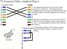t1 wiring diagram t1 pinout color code u2022 wiring diagrams j