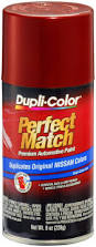amazon com dupli color bns0572 burgundy berry metallic nissan