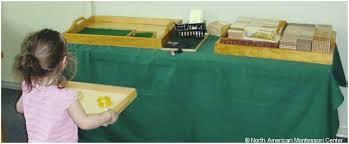 montessori curriculum explained math materials activities and