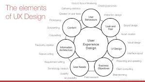 user experience design user experience vs the visual designer