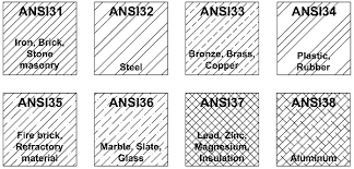 tutorial autocad hatch autocad tutorial hatch patterns