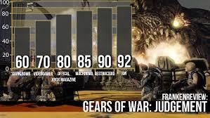Gears Of War Meme - six critics consider gears of war judgment fresh frantic and fun