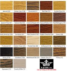 why wood wood floors installation refinishing wood staircases
