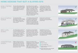 split entry house floor plans tri level home plans designs aloin info aloin info