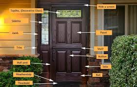 Front Door Windows Inspiration Glossary Of Entry Door Terms Todays Entry Doors