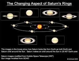 new saturn rings images What 39 s hiding inside saturn 39 s rings astro bob jpg