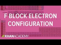Khan Academy Periodic Table Electron Configuration For F Block Element Nd Khan Academy